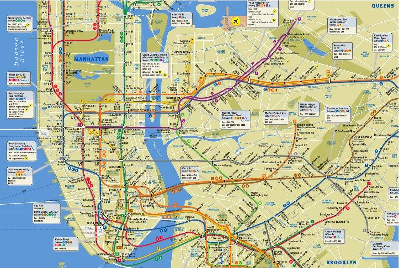 How Did It Happen? The Development of the NYC Subway System