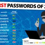 Password Script