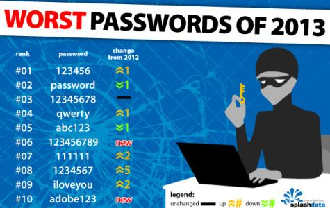 Password Script